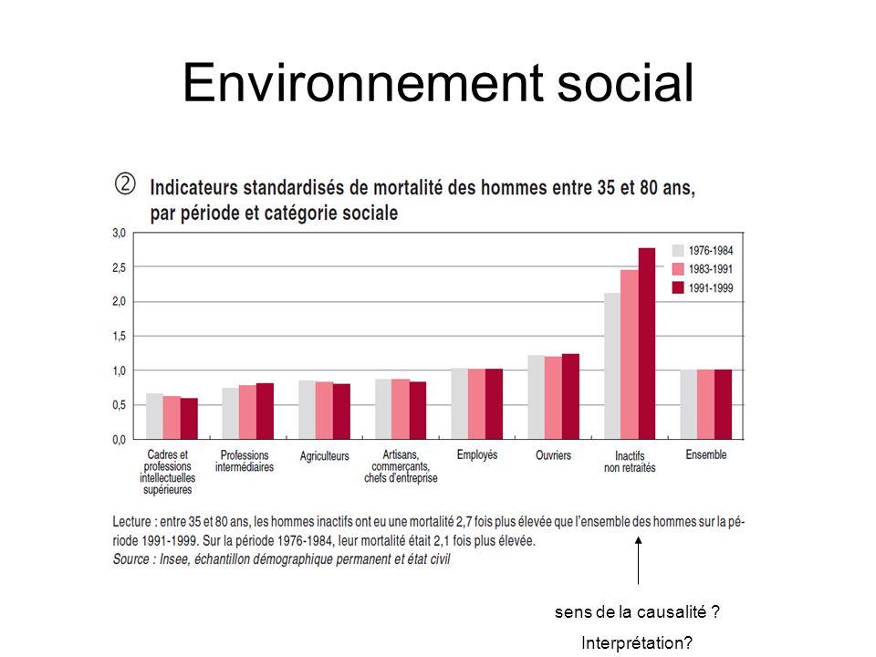 Environnement social sens de la causalité Interprétation