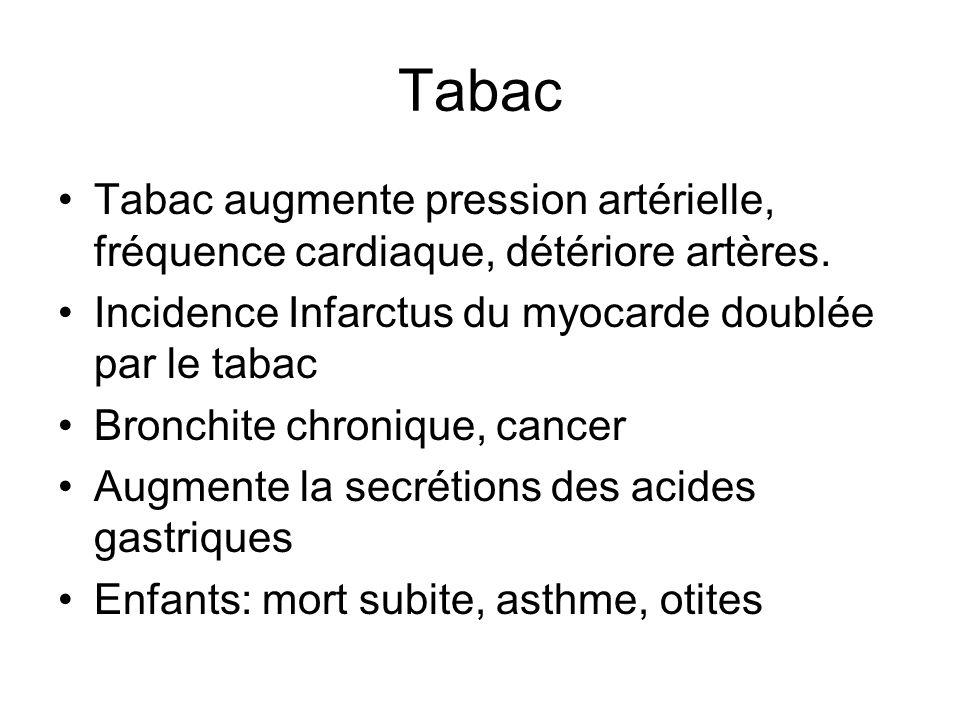 Tabac Tabac augmente pression artérielle, fréquence cardiaque, détériore artères. Incidence Infarctus du myocarde doublée par le tabac.