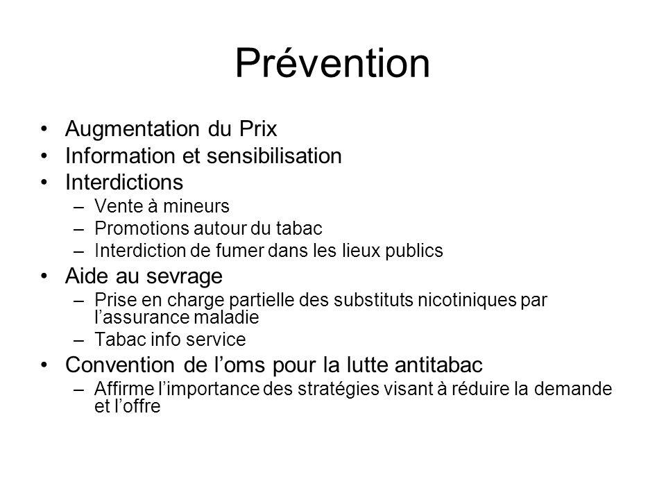 Prévention Augmentation du Prix Information et sensibilisation