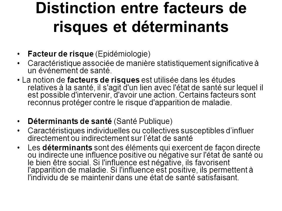 Distinction entre facteurs de risques et déterminants