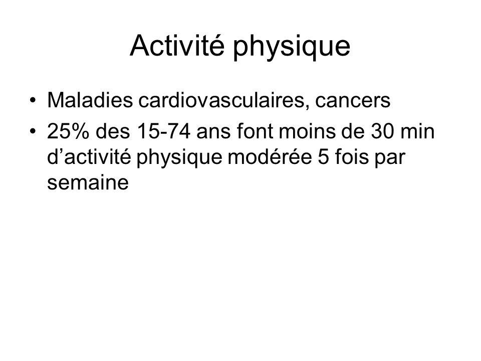 Activité physique Maladies cardiovasculaires, cancers