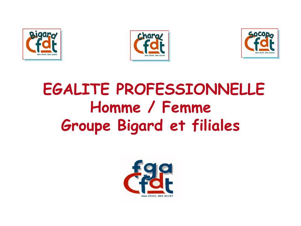 EGALITE PROFESSIONNELLE Homme / Femme Groupe Bigard et filiales