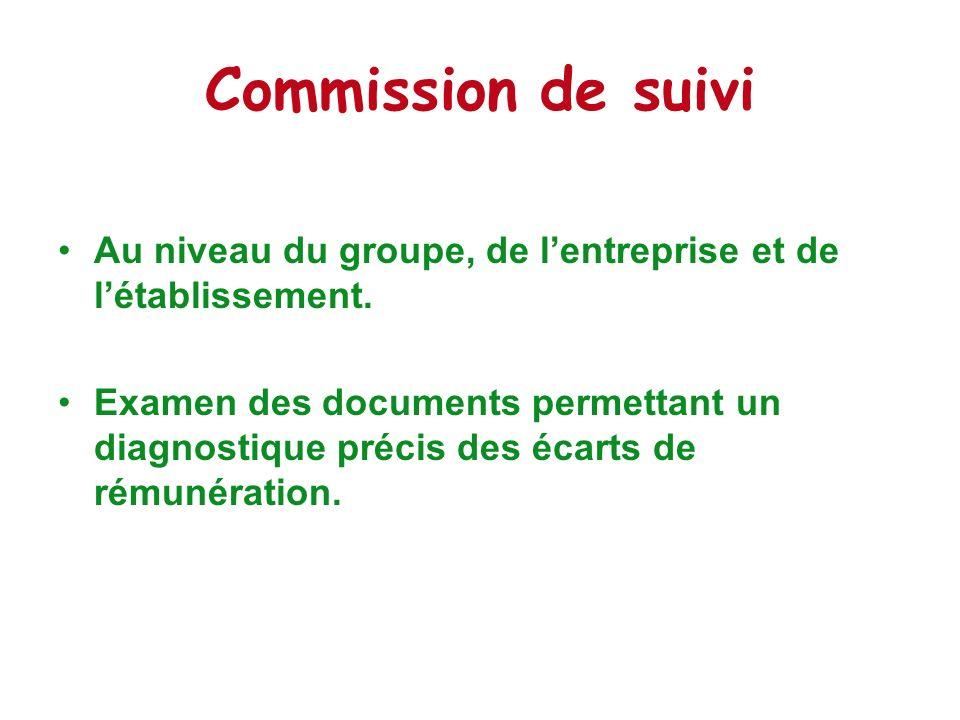 Commission de suivi Au niveau du groupe, de l'entreprise et de l'établissement.