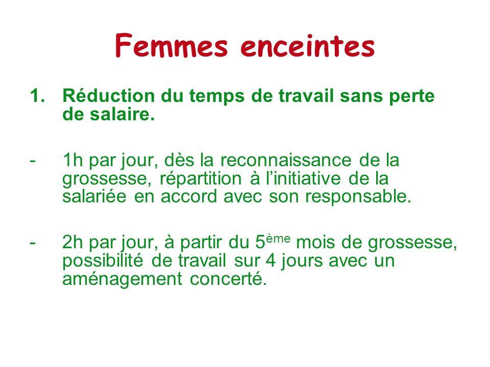 Femmes enceintes Réduction du temps de travail sans perte de salaire.
