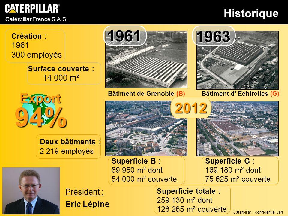 94% 1961 1963 2012 Export Historique 1961 300 employés Président :