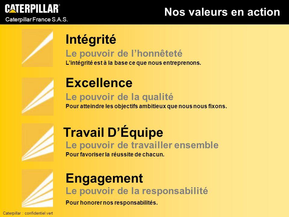 Intégrité Excellence Travail D'Équipe Engagement Nos valeurs en action