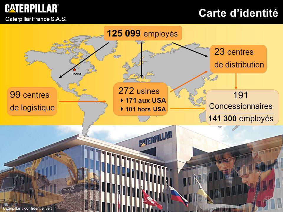 Carte d'identité 125 099 employés 23 centres