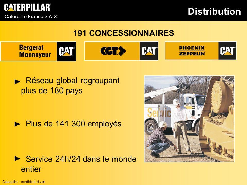 Distribution 191 CONCESSIONNAIRES
