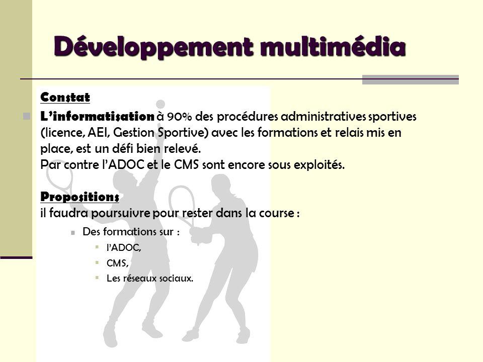 Développement multimédia