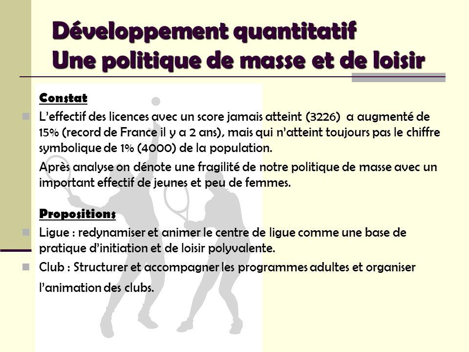 Développement quantitatif Une politique de masse et de loisir