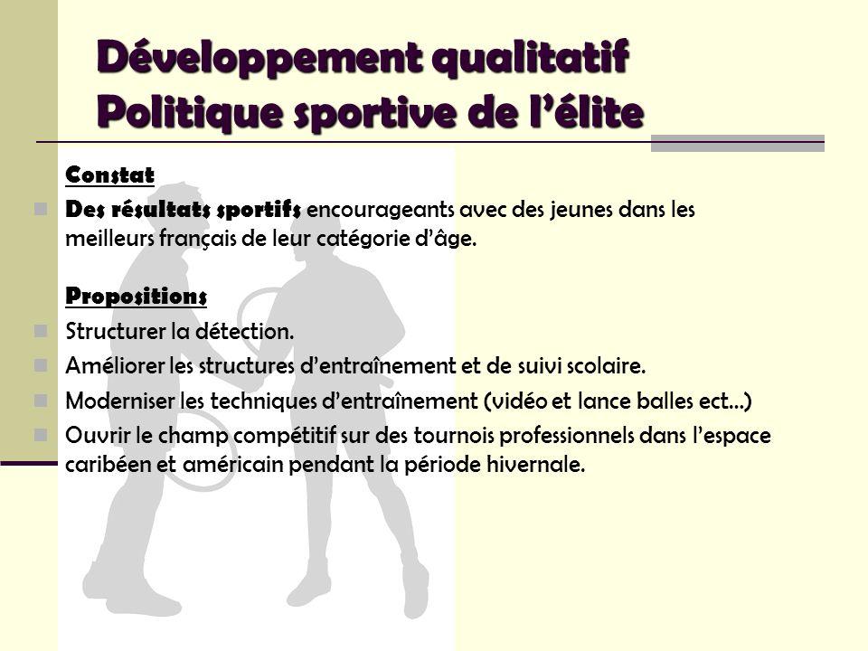 Développement qualitatif Politique sportive de l'élite