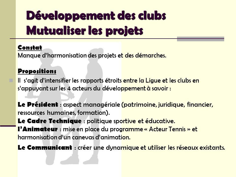 Développement des clubs Mutualiser les projets