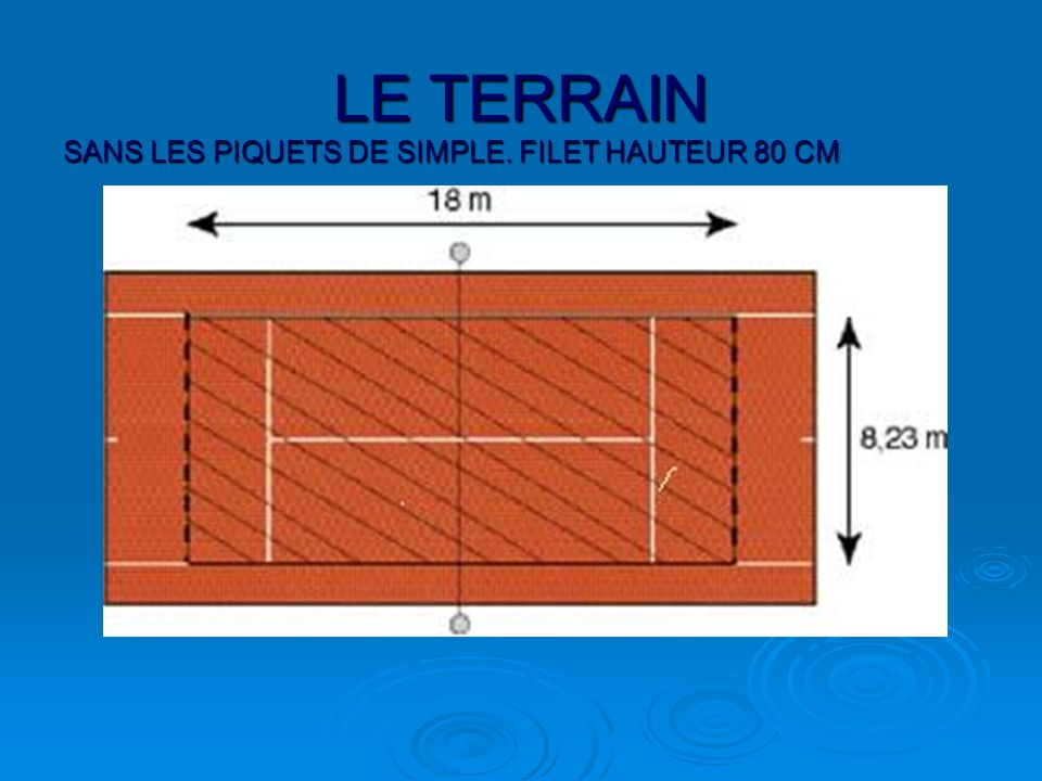 LE TERRAIN SANS LES PIQUETS DE SIMPLE. FILET HAUTEUR 80 CM