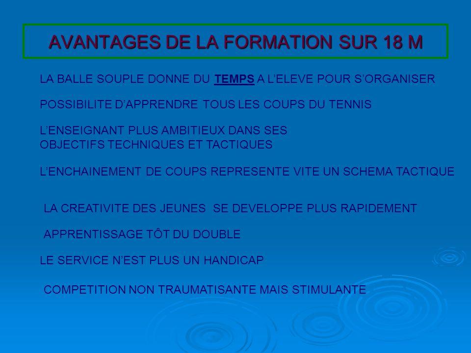 AVANTAGES DE LA FORMATION SUR 18 M