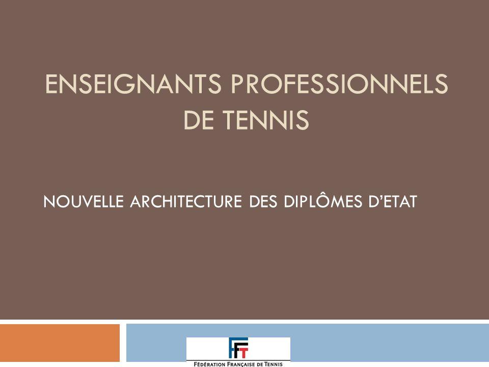 ENSEIGNANTS PROFESSIONNELS DE TENNIS