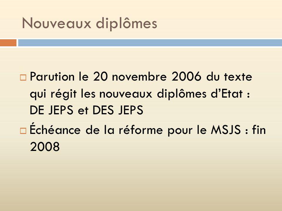 Nouveaux diplômes Parution le 20 novembre 2006 du texte qui régit les nouveaux diplômes d'Etat : DE JEPS et DES JEPS.