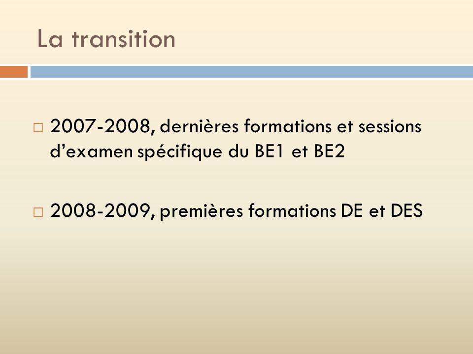 La transition 2007-2008, dernières formations et sessions d'examen spécifique du BE1 et BE2.