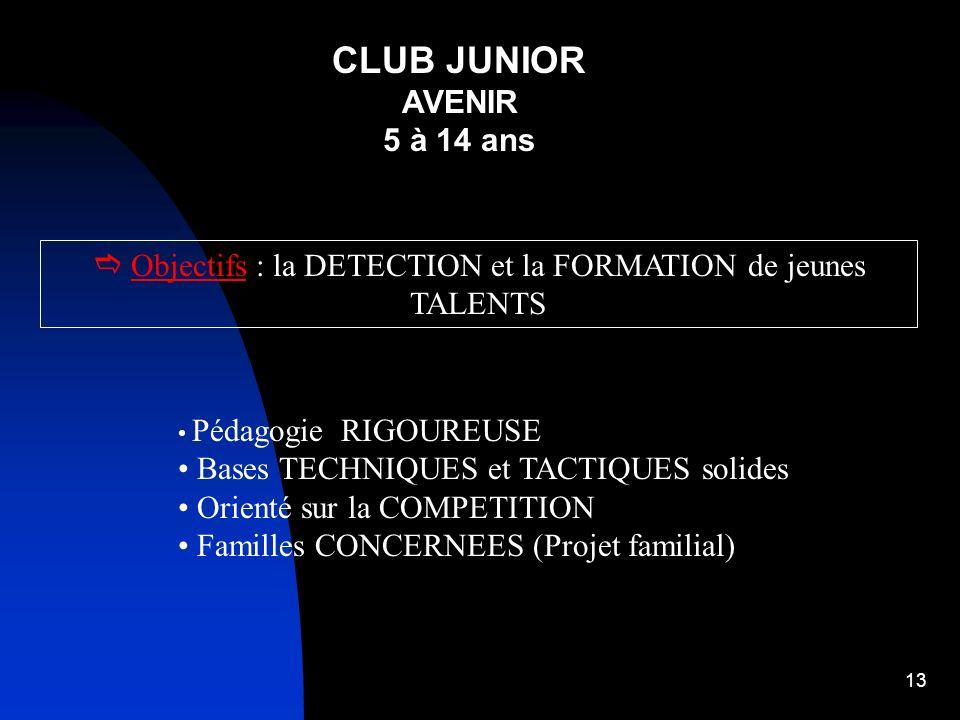 Objectifs : la DETECTION et la FORMATION de jeunes TALENTS