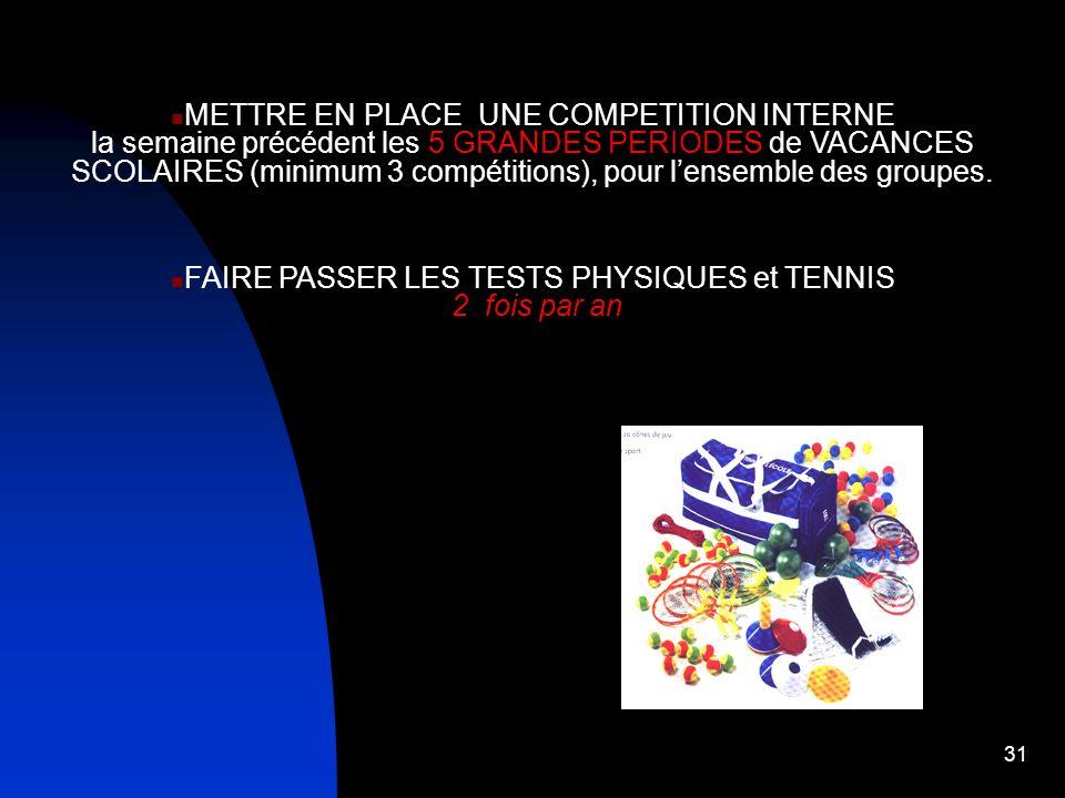 FAIRE PASSER LES TESTS PHYSIQUES et TENNIS 2 fois par an