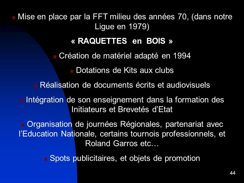 Création de matériel adapté en 1994 Dotations de Kits aux clubs