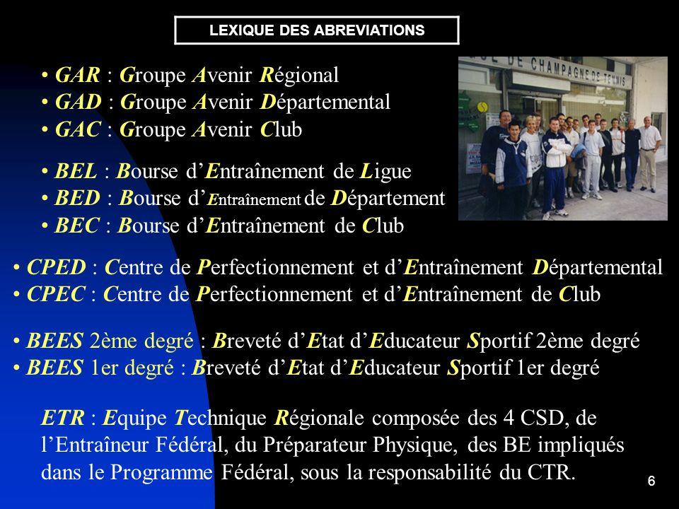LEXIQUE DES ABREVIATIONS