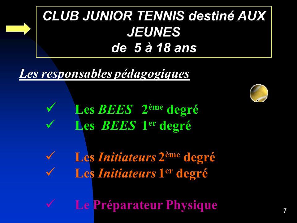 CLUB JUNIOR TENNIS destiné AUX JEUNES