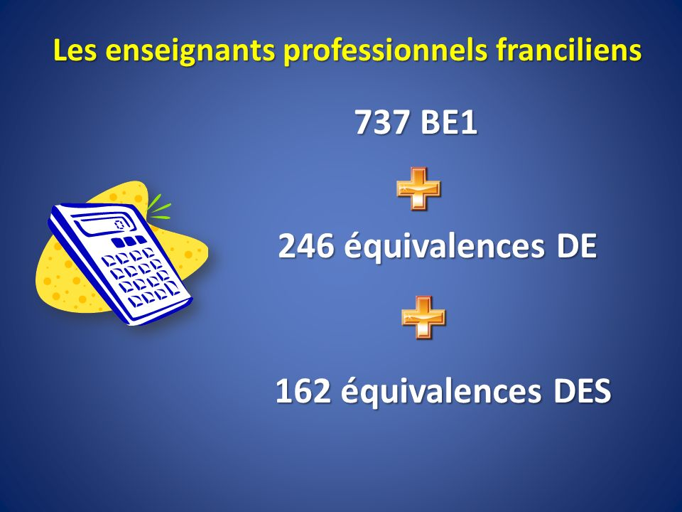 737 BE1 246 équivalences DE 162 équivalences DES