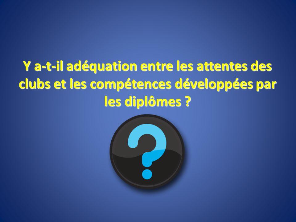 Y a-t-il adéquation entre les attentes des clubs et les compétences développées par les diplômes