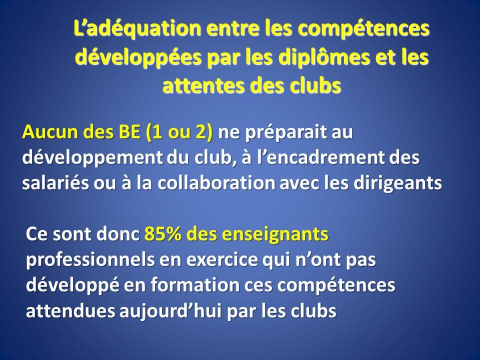 L'adéquation entre les compétences développées par les diplômes et les attentes des clubs