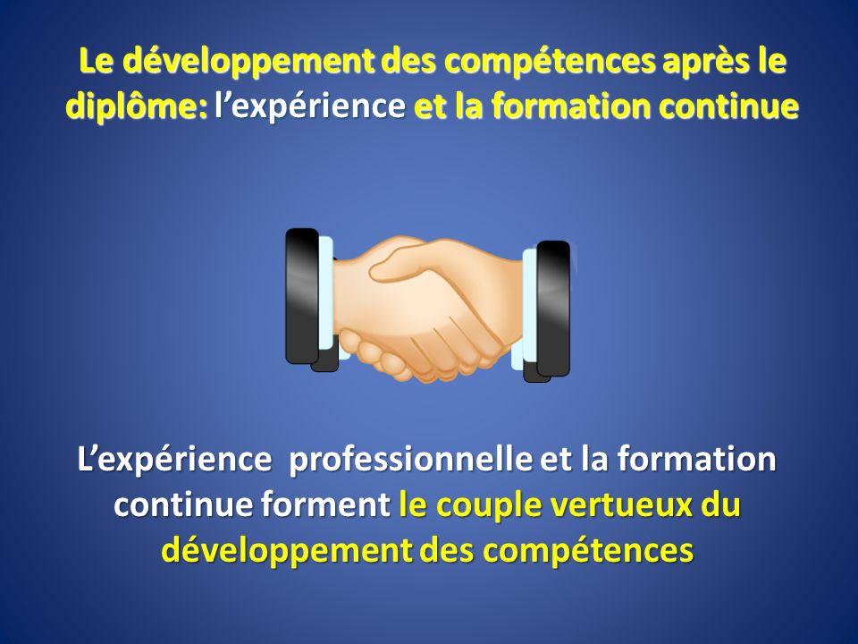 Le développement des compétences après le diplôme: l'expérience et la formation continue