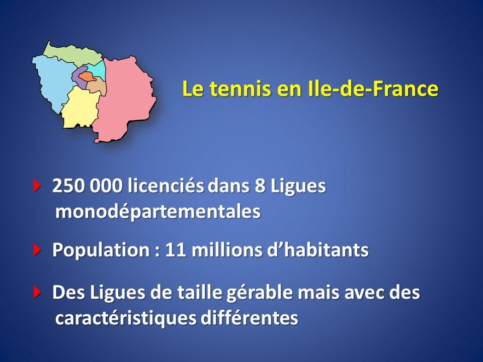Le tennis en Ile-de-France