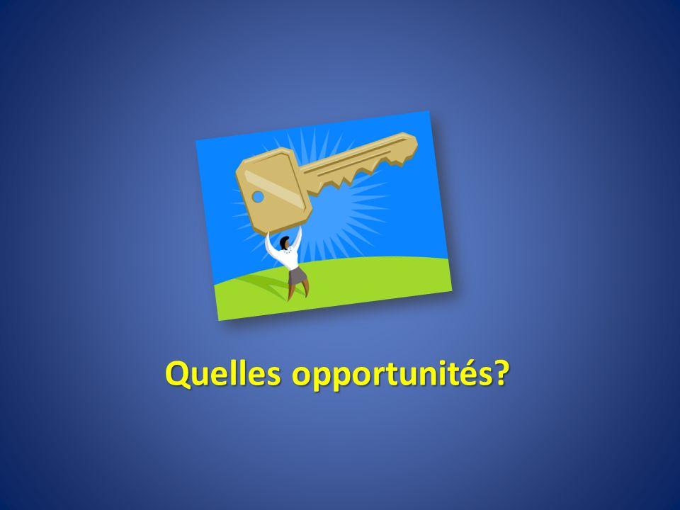 Quelles opportunités