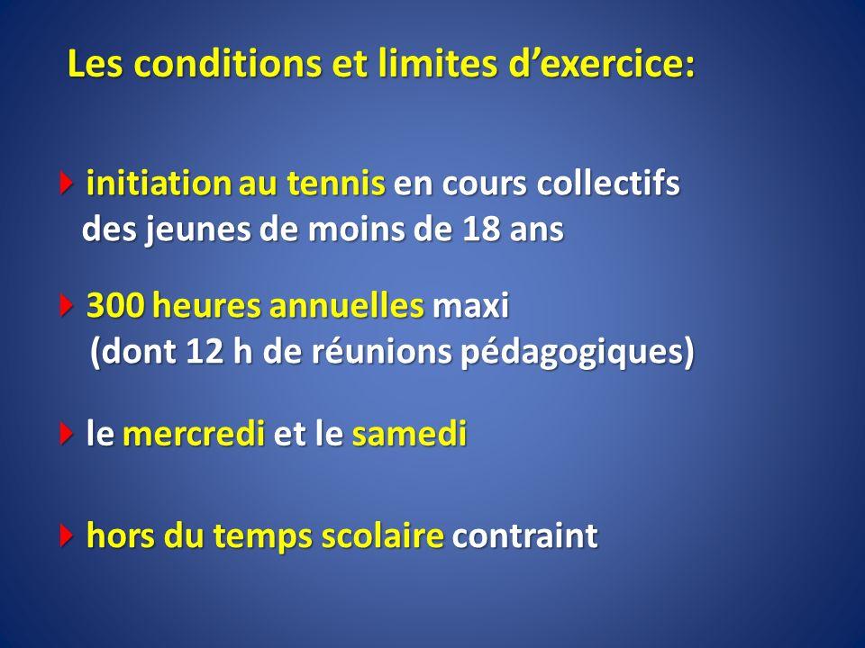Les conditions et limites d'exercice: