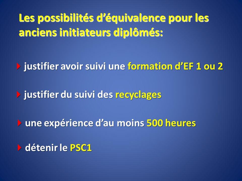 Les possibilités d'équivalence pour les anciens initiateurs diplômés: