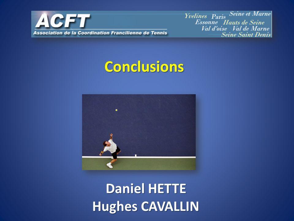 Conclusions Daniel HETTE Hughes CAVALLIN