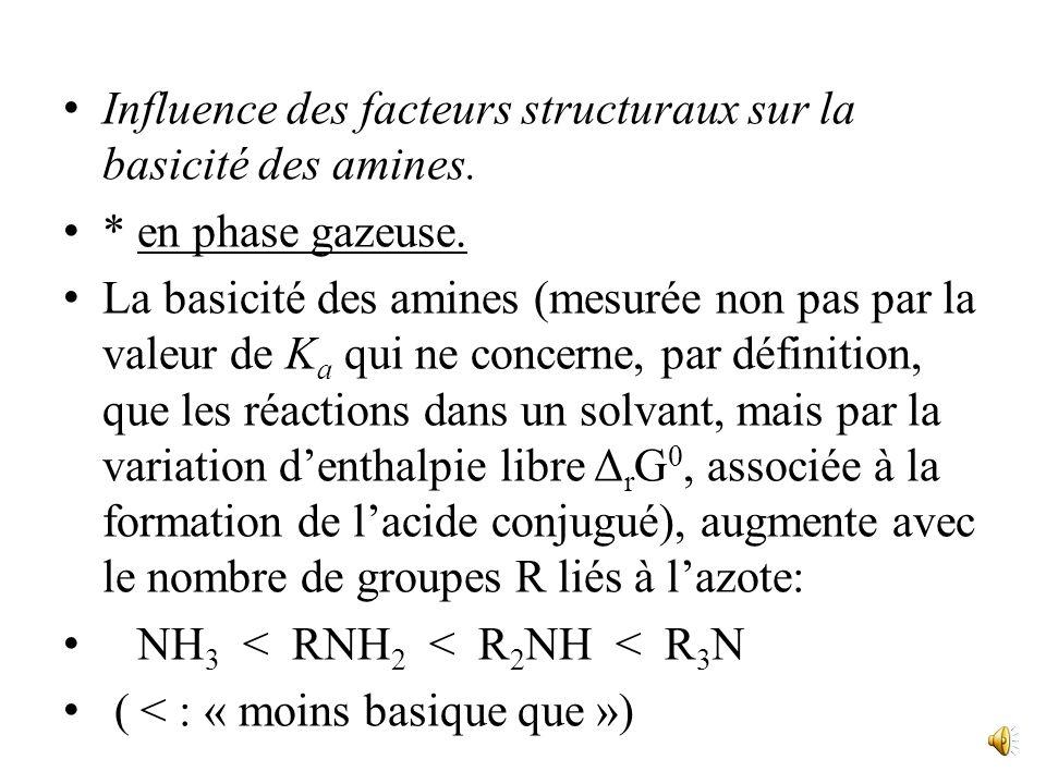 Influence des facteurs structuraux sur la basicité des amines.