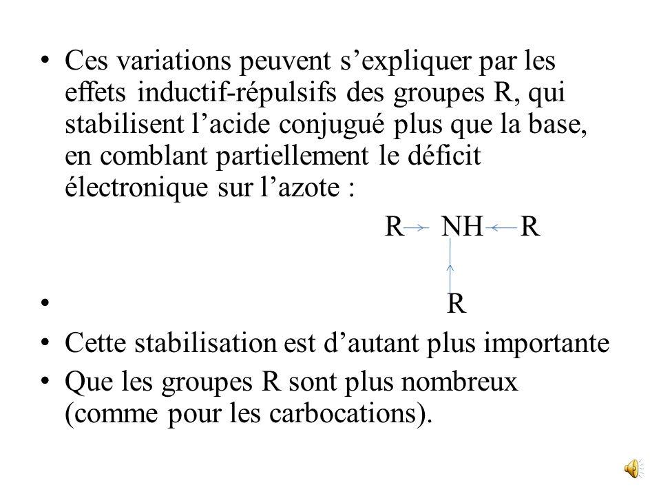 Ces variations peuvent s'expliquer par les effets inductif-répulsifs des groupes R, qui stabilisent l'acide conjugué plus que la base, en comblant partiellement le déficit électronique sur l'azote :