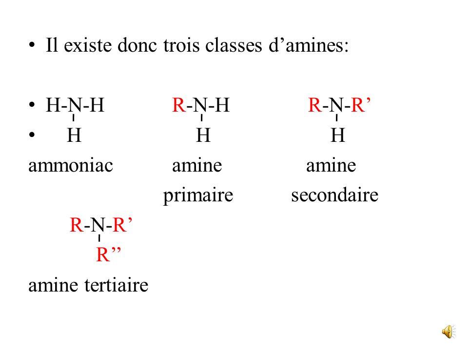 Il existe donc trois classes d'amines: