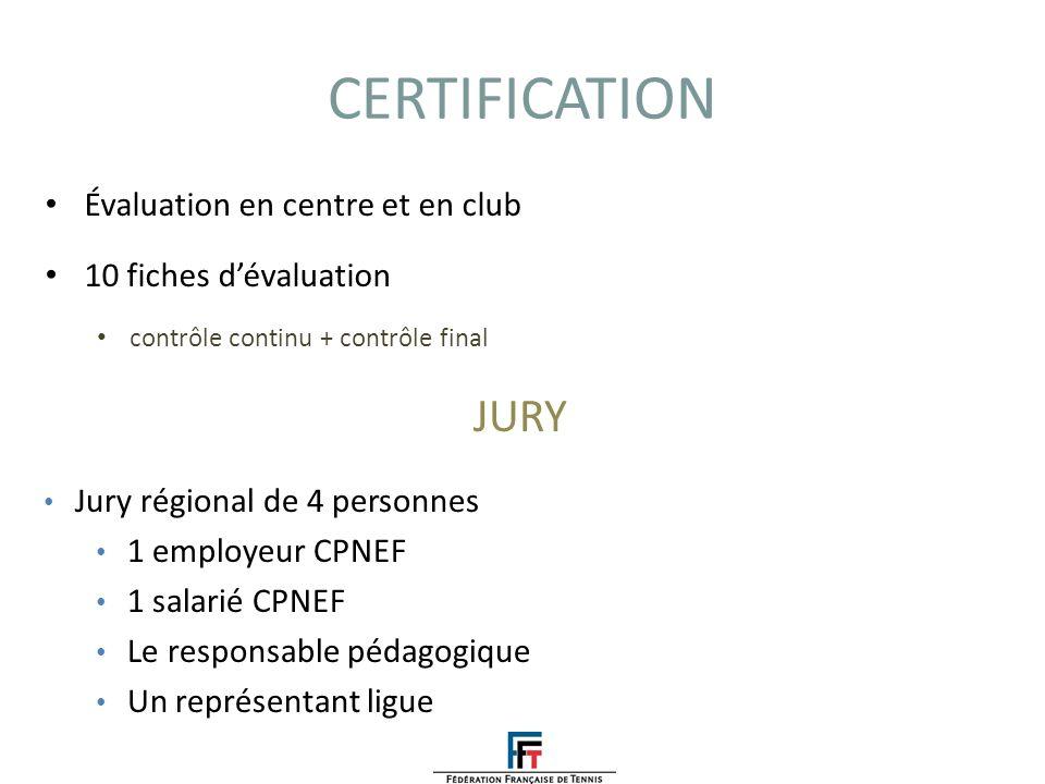 CERTIFICATION JURY Évaluation en centre et en club