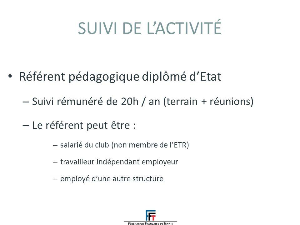 SUIVI DE L'ACTIVITÉ Référent pédagogique diplômé d'Etat