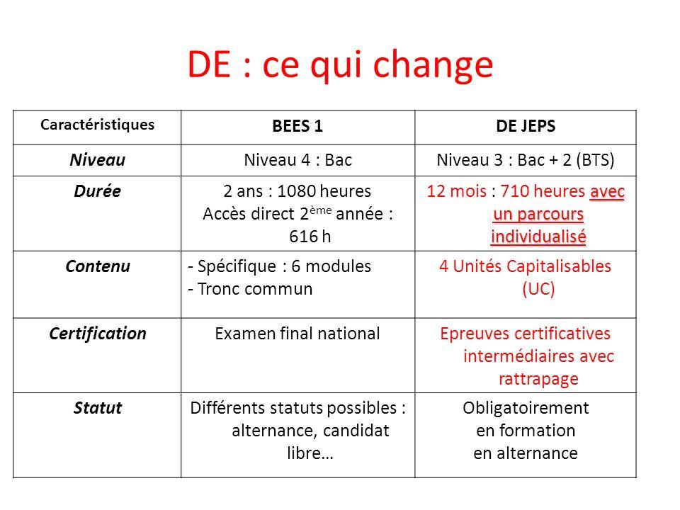 DE : ce qui change BEES 1 DE JEPS Niveau Niveau 4 : Bac