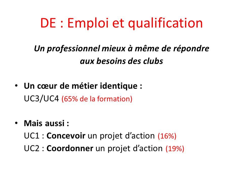 DE : Emploi et qualification