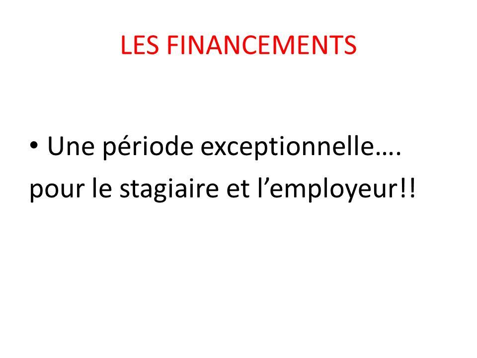 LES FINANCEMENTS Une période exceptionnelle…. pour le stagiaire et l'employeur!!