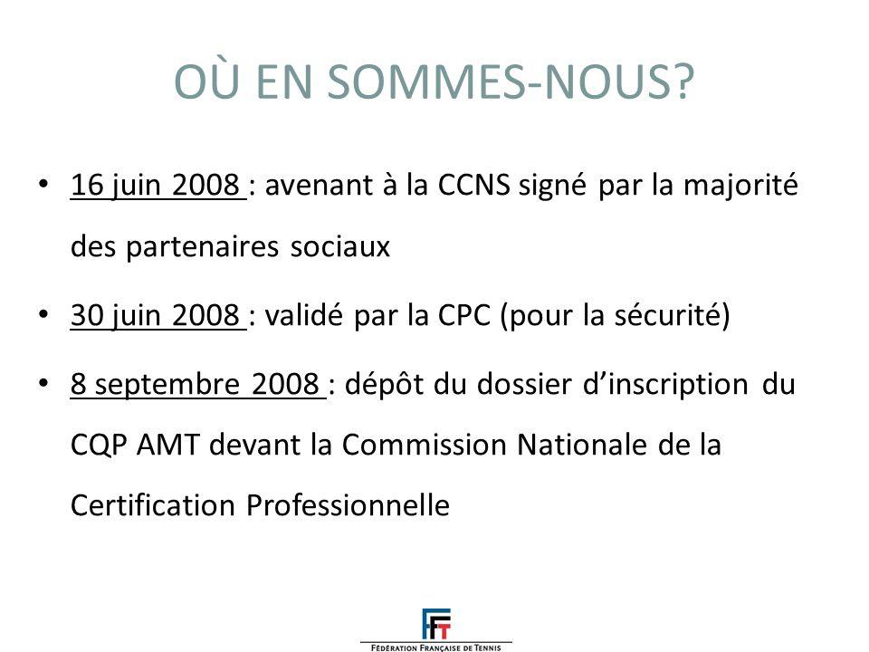 OÙ EN SOMMES-NOUS 16 juin 2008 : avenant à la CCNS signé par la majorité des partenaires sociaux.