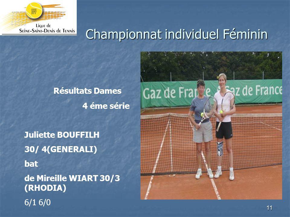 Championnat individuel Féminin