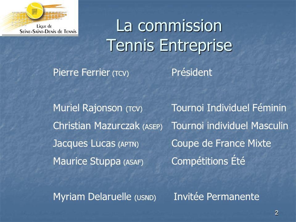 La commission Tennis Entreprise