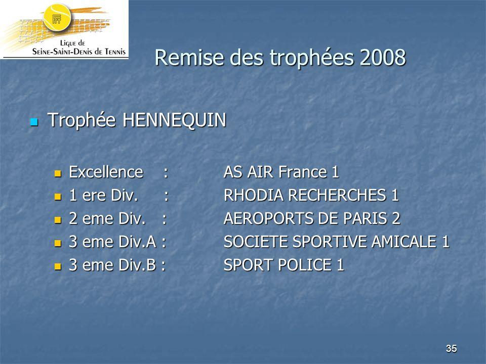 Remise des trophées 2008 Trophée HENNEQUIN