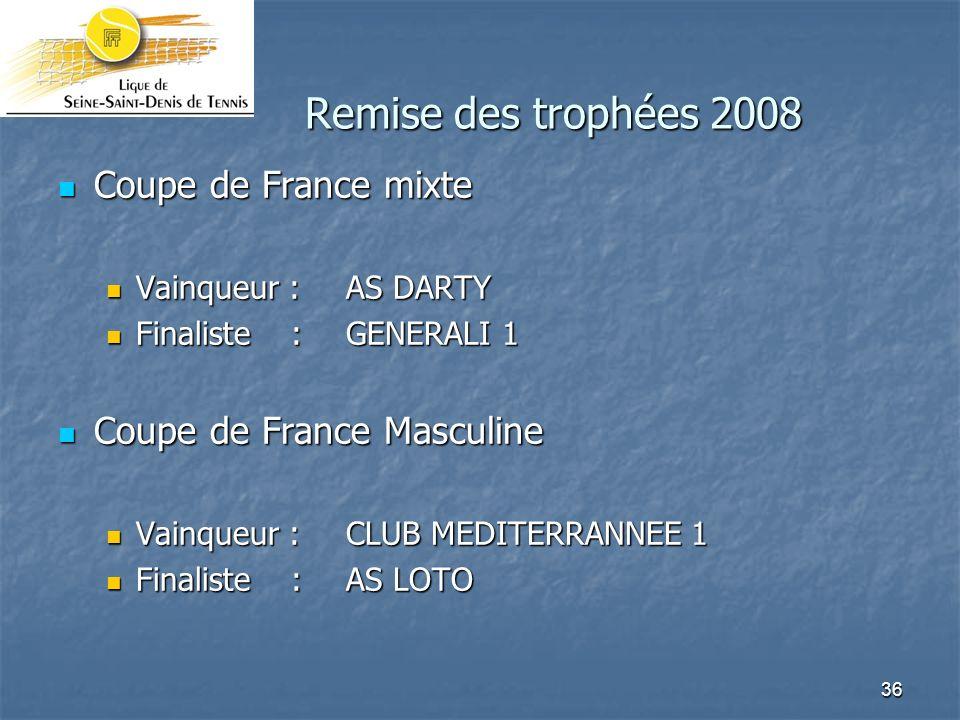 Remise des trophées 2008 Coupe de France mixte