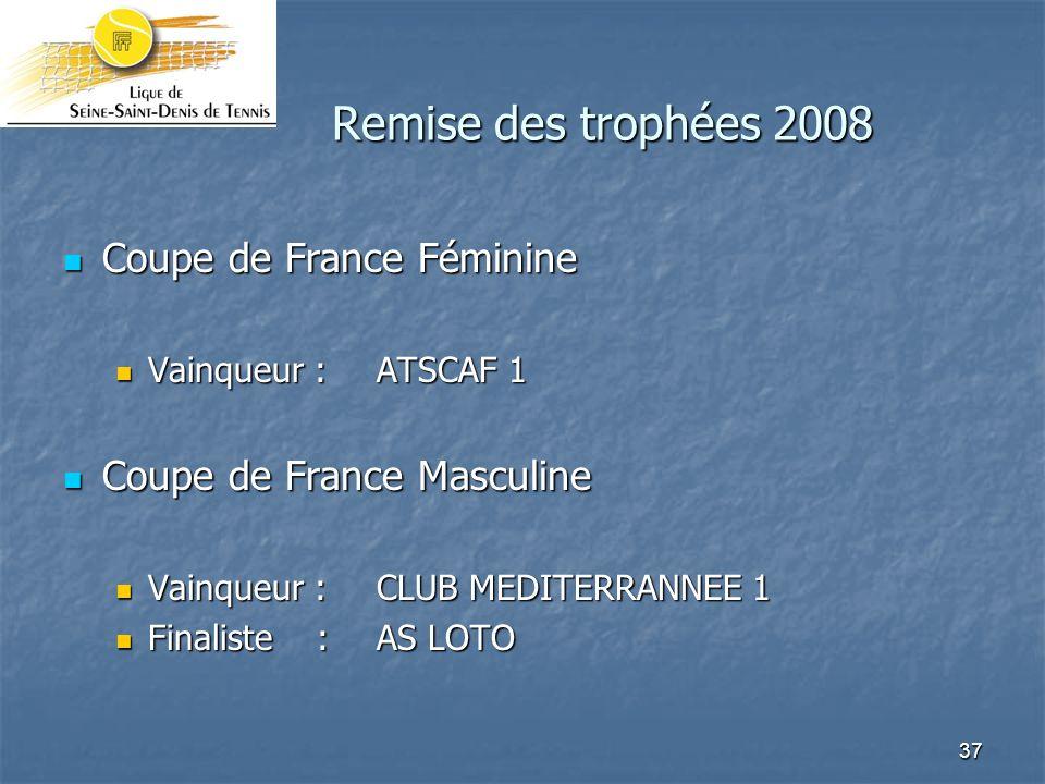 Remise des trophées 2008 Coupe de France Féminine