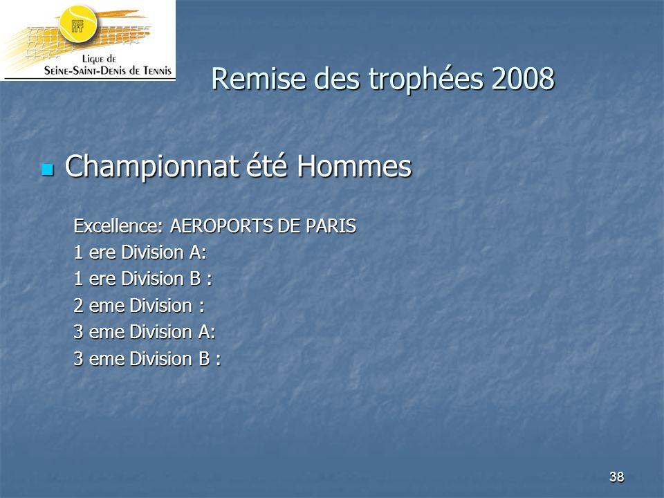 Championnat été Hommes